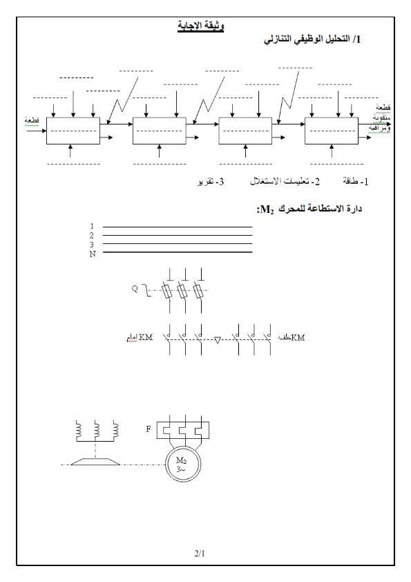 اختبار الفصل الاول في مادة الهندسة الكهربائية للسنة 3 ثانوي