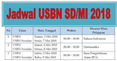 Jadwal USBN SD 2018 Sesuai POS USBN Terbaru