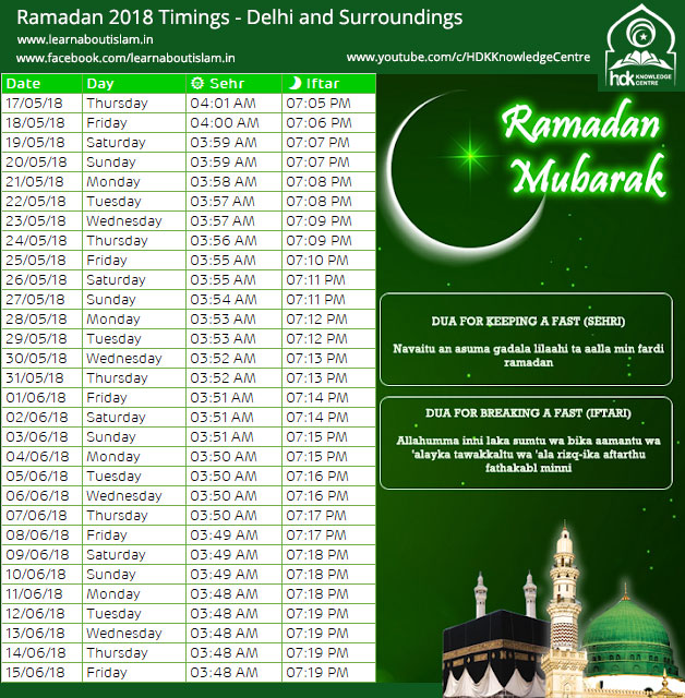 New Delhi Sehri Iftar Timings 2018 - Ramadan Timetable 2018