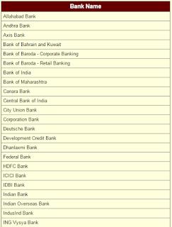 Step 4: Online PAN Card Correction bank list