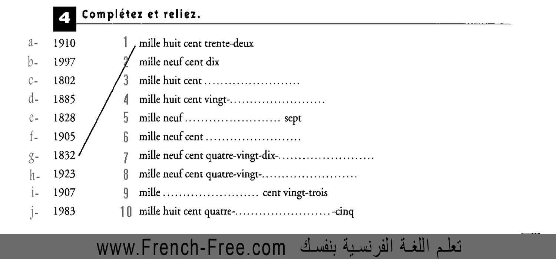 الارقام بالفرنسي