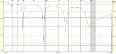 ca3bkn analizador bandas 5btv