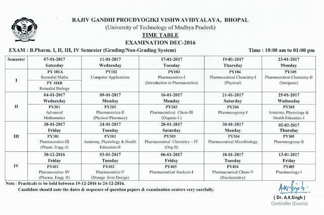 RGPV B.Pharmacy 4th Semester Examination Time Table 2017