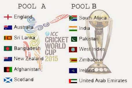 Icc Cricket World Cup 2015 Groups And Point Table