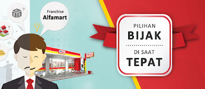 Alfamart Sahabat Indonesia