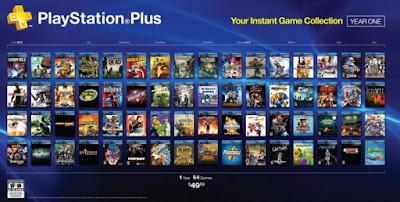 Tutorial Cara Mendapatkan Game PSN Premium Dengan Mudah