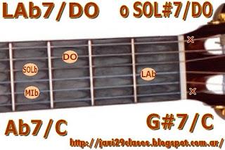 acorde guitarra G#7/C = Ab7/C