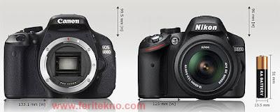 kamera untuk filmmaker 2