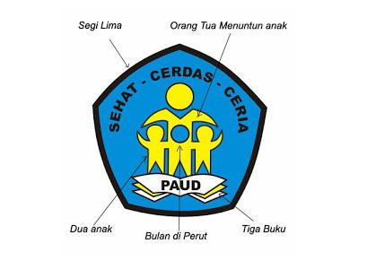 Logo PUAD dan Pengertian Setiap Komponennya