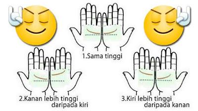 Coba Satukan Kedua Telapak Tanganmu, Lihat Posisi Garisnya, dan Ini Maknanya, Jangan Terkejut..!!