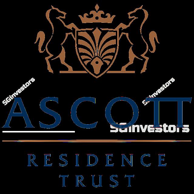 ASCOTT RESIDENCE TRUST (A68U.SI) @ SG investors.io