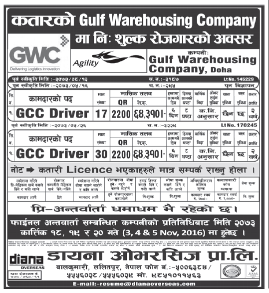 Jobs in Qatar for Nepali, Salary Up to Rs 64,310