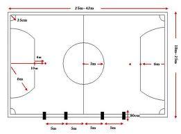 Contoh Gambar Lapangan Sepak Bola Dan Bola Voli Ujian Praktek Tik