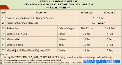 Jadwal Simulasi UNBK 2019