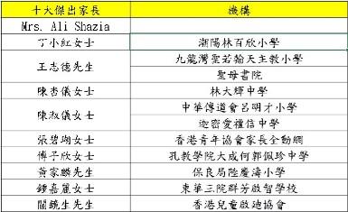 業界資訊 : 第五屆香港十大傑出家長選舉獲選名單