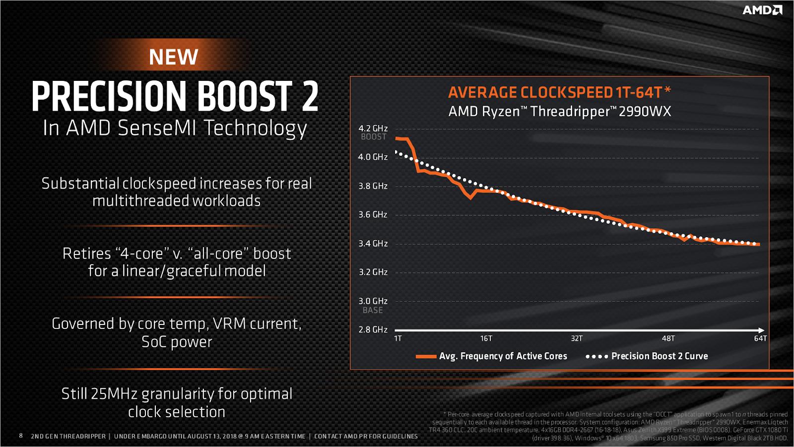【心得】AMD Ryzen Threadripper 2990WX 32 核巨獸 @電腦應用綜合討論 哈啦板 - 巴哈姆特