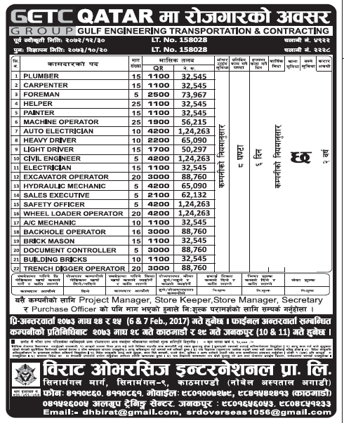 Jobs in Qatar for Nepali, Salary Rs 1,24,263