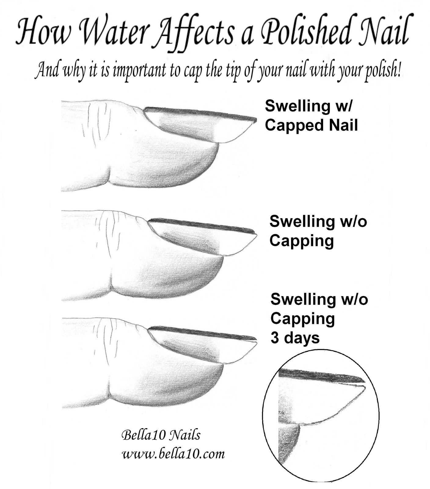 Bella10 Nails: Prevent Polish Chipping and Peeling
