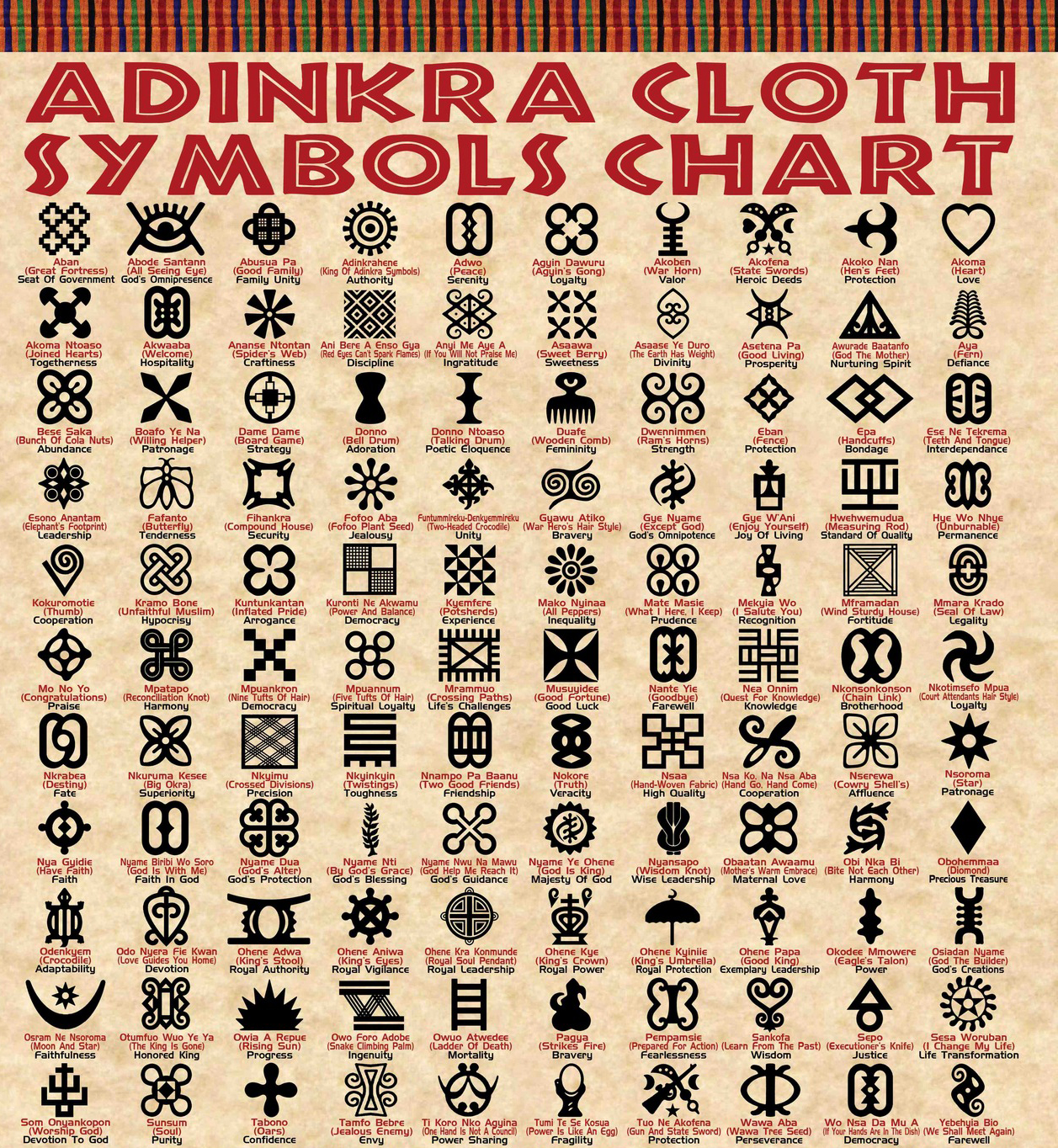 African Storytelling Adinkra Symbols