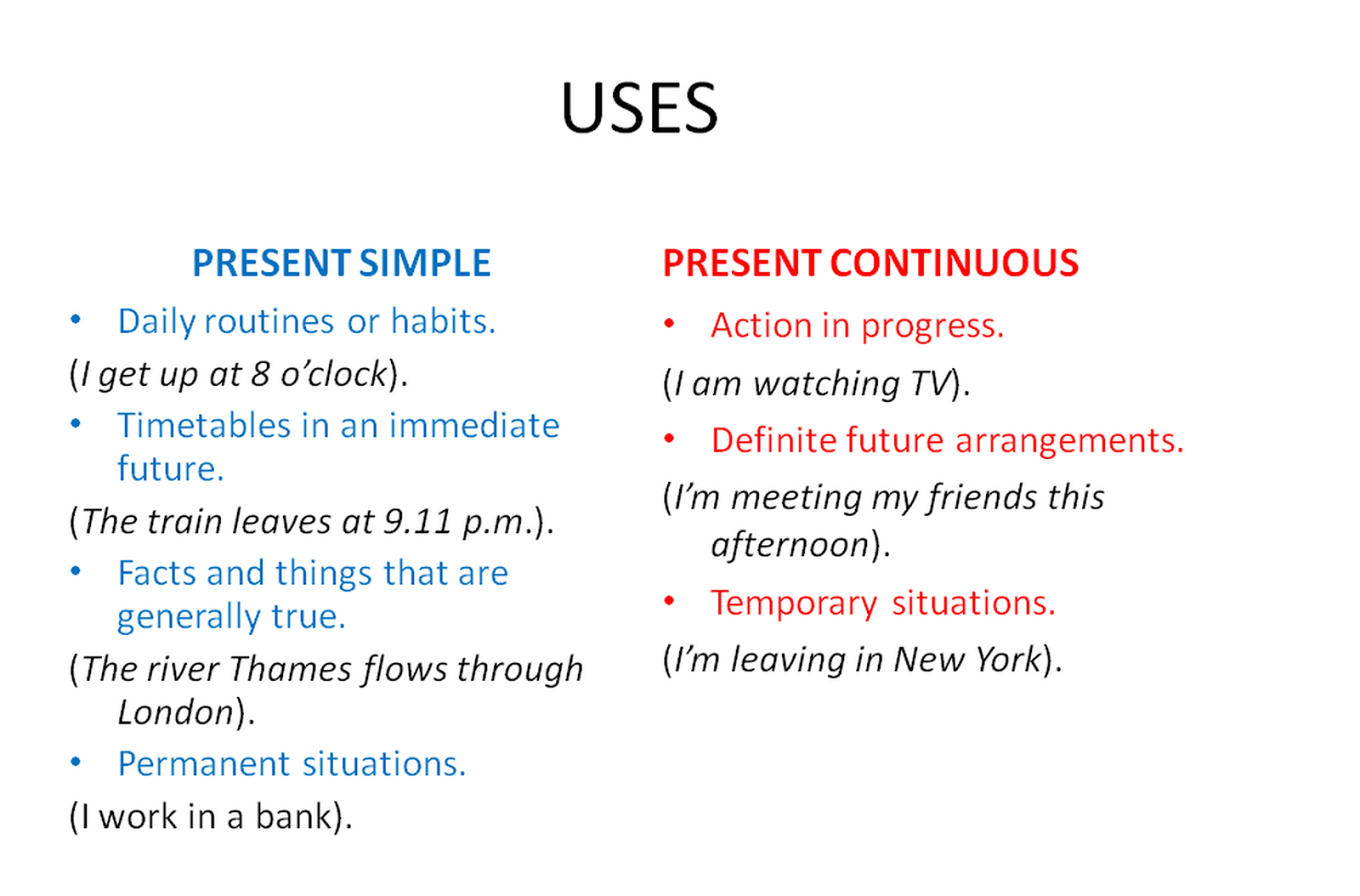 Online Ielts Preparation Course English Grammar
