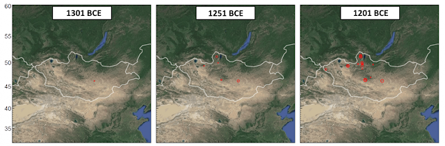 Precision chronology sheds new light on origins of Mongolia's nomadic horse culture