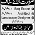 Abbassi And Associates (Pvt) Rawalpindi Jobs