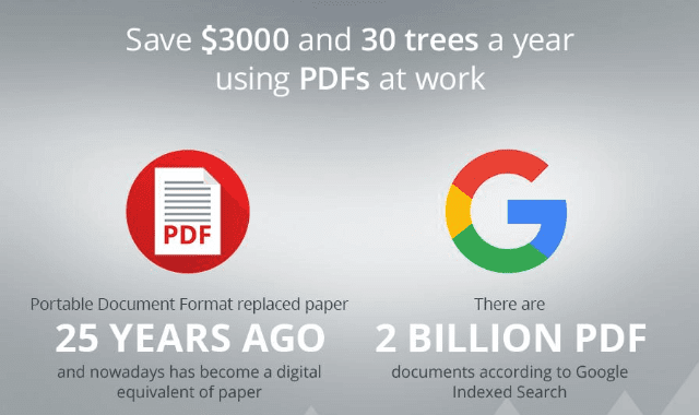 Save $3000 and 30 Trees a Year Using PDFs