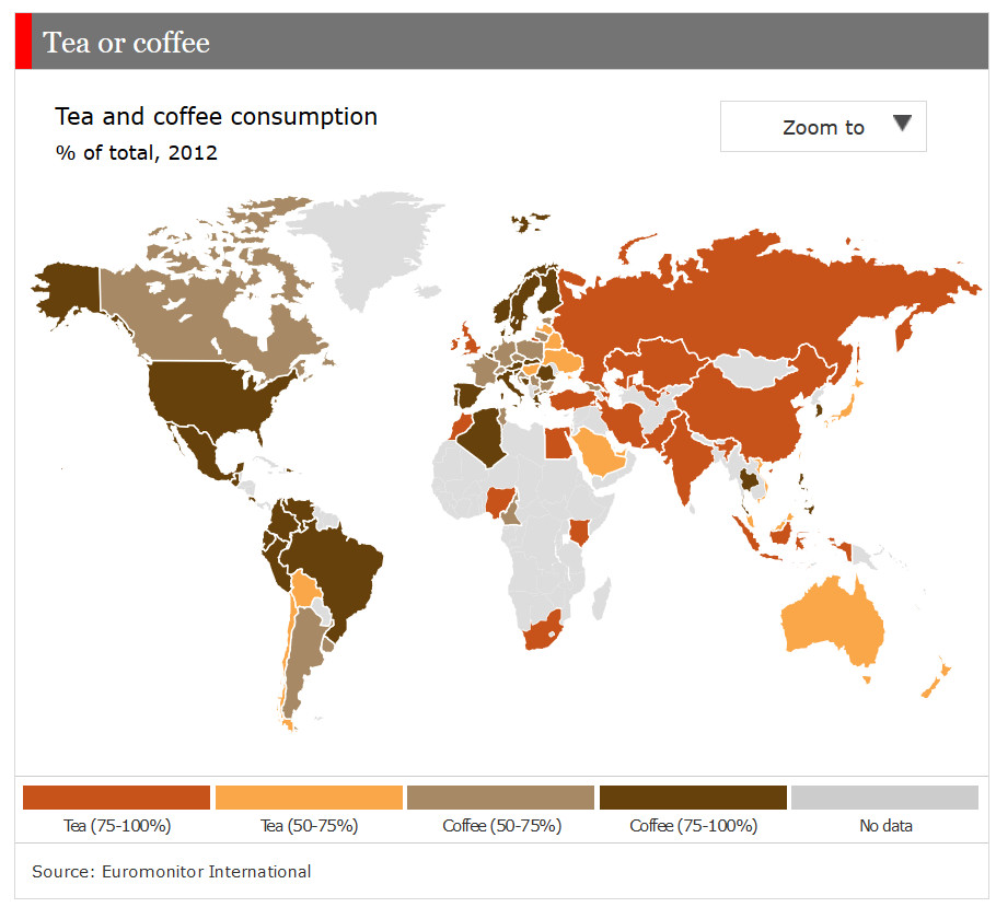 Tea and coffee consumption