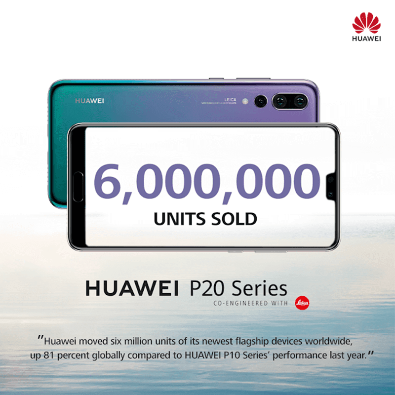 Huawei's P20 series hits 6 million mark in just three months!