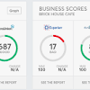 Building Business Credit Scores