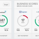Building Business Credit Scores