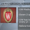 UPDATE: UW-Madison drops out of top five research universities for first time since 1972