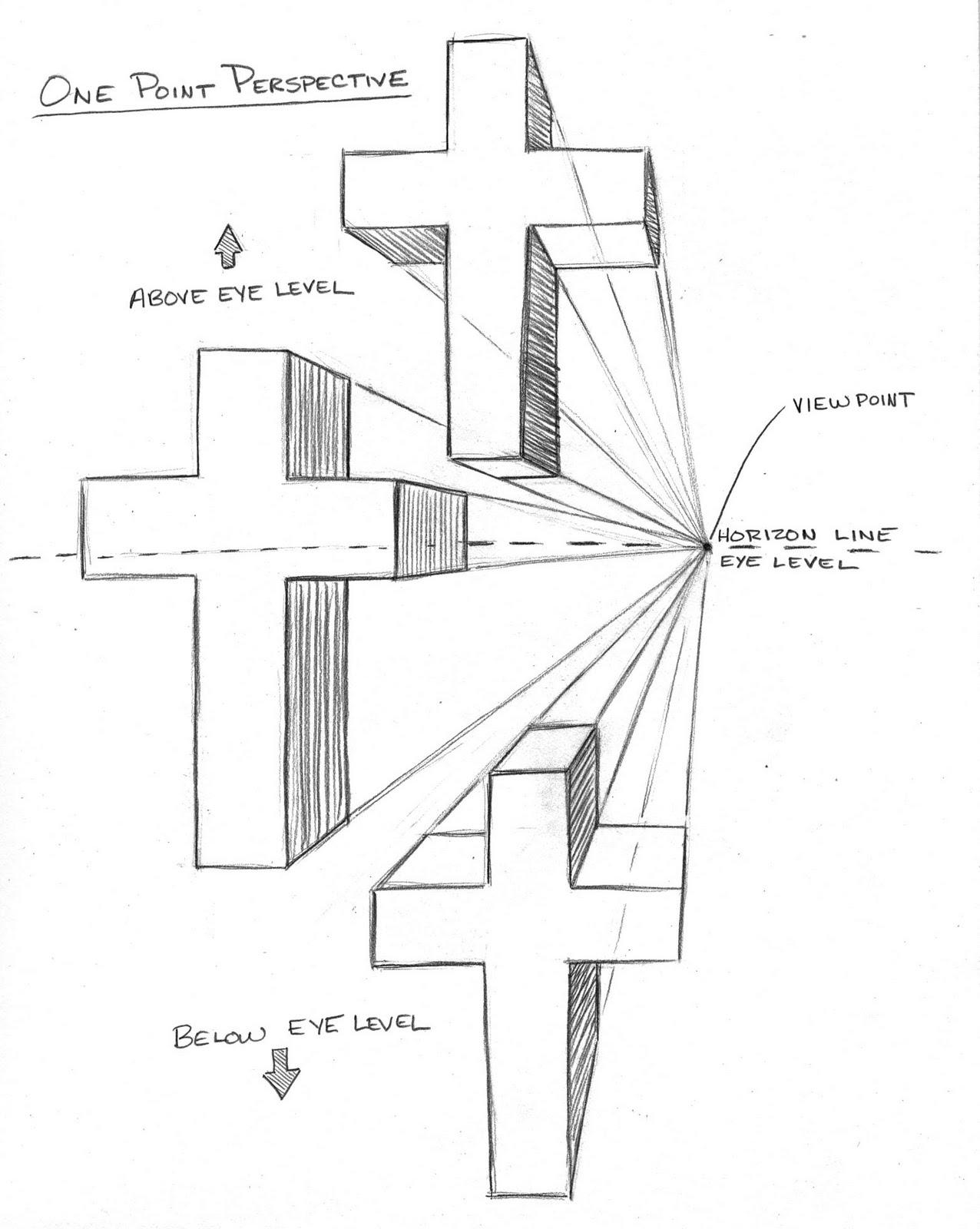 Genesis Art Project Homework