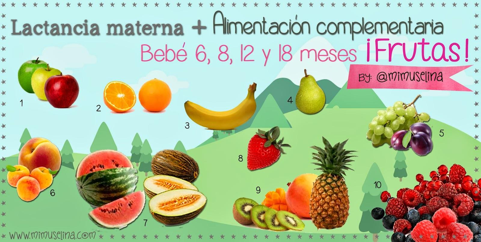 48e2f00d8 FRUTAS  Alimentación complementaria del bebé