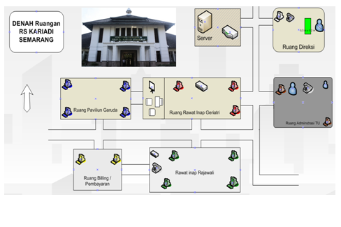 Denah Rumah Sakit Islam Potret Infrastruktur Medan Menuju Kota
