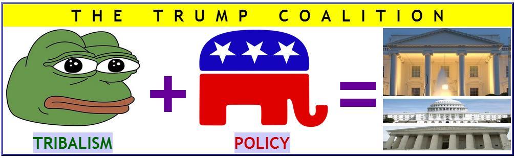 trump coalition graphic