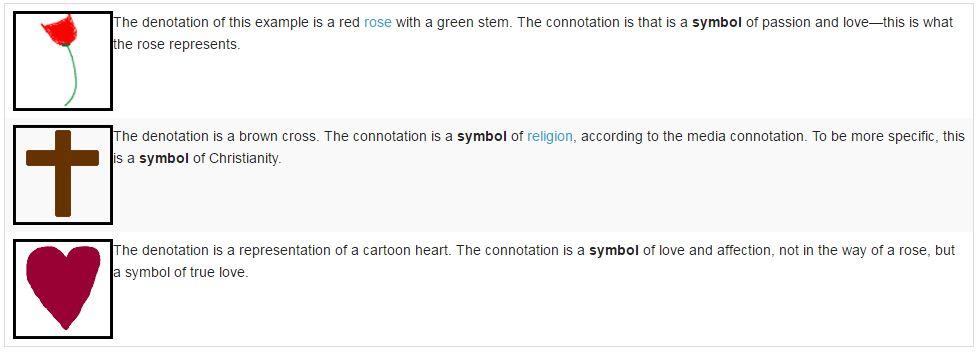 Denotationconnotation And Implication