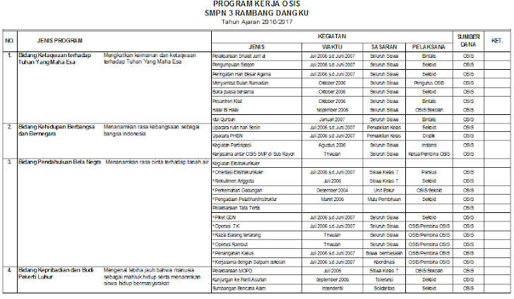 contoh Program Kerja OSIS SMP/SMA/SMK Tahun Pelajaran 2017/2018
