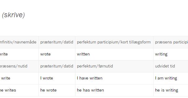 bøje engelske verber