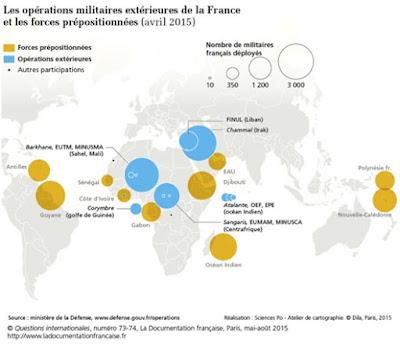Las operaciones militares de Francia