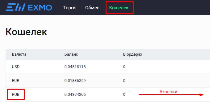 Вывод рублей с биржи Exmo