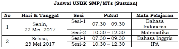 Jadwal UNBK SMP/MTs 2017 Susulan