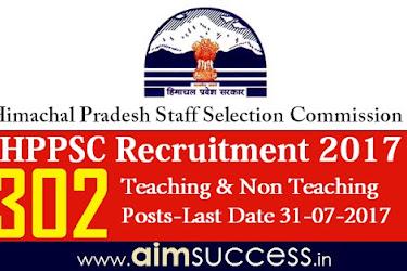 Himachal Pradesh Police Sub-Inspector (SI) Selection Process
