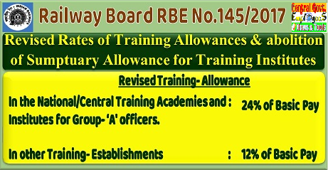 7th-cpc-training-allowance-sumptuary-allowance-railway-board-order