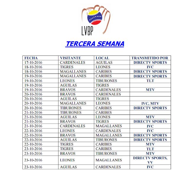 Calendario Completo del Beisbol Profesional Venezolano con las Transmisiones Televisivas LVBP 3