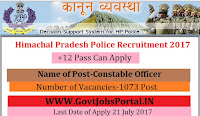 Himachal Pradesh Police Recruitment 2017– 1073 Constables