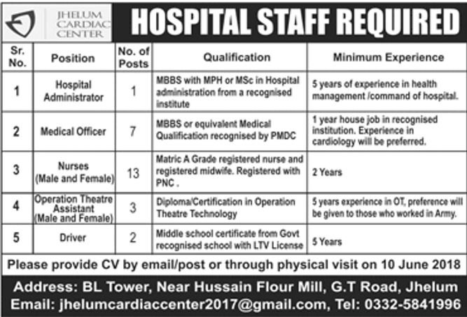 Medical Jobs ( Medical Officer, Doctor, Nurses and more) - Jobswali