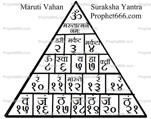 Maruti Yantra For Car Price