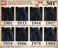 джинса та мода