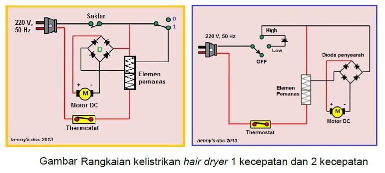 Wiring Diagram Kipas Angin 3 Kecepatan : Skema diagram kelistrikan pengering rambut ppart